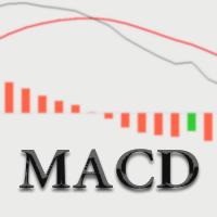 Simple MACD Indicator