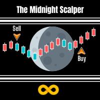 The Midnight Scalper MT5
