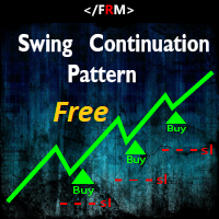Swing Continuation Pattern Free