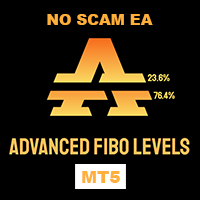 Advanced Fibo levels MT5