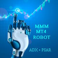 ADX and Parabolic SAR Plus