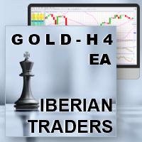 IberianEA Gold H4 PRO