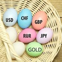 Insured Currency Basket