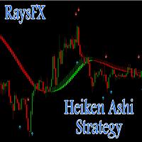 RaysFX Heiken Ashi Strategy