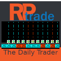 The Daily Trader