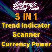 Trend Toolkit MT5
