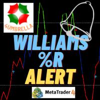 Williams Percent R Alert