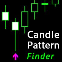 Candle Pattern Finder