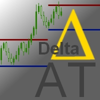 Delta AT
