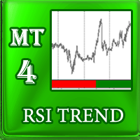 RSI TrendMT4