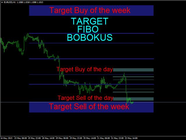 Target Fibo Bobokus