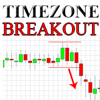 Time zone breakout