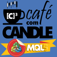 Candle Info Plus