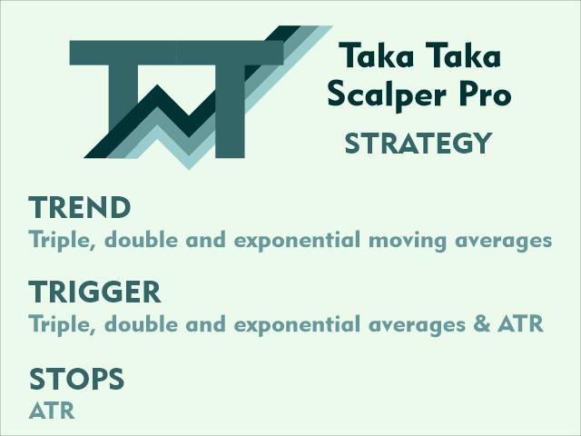 Taka Taka Scalper Pro