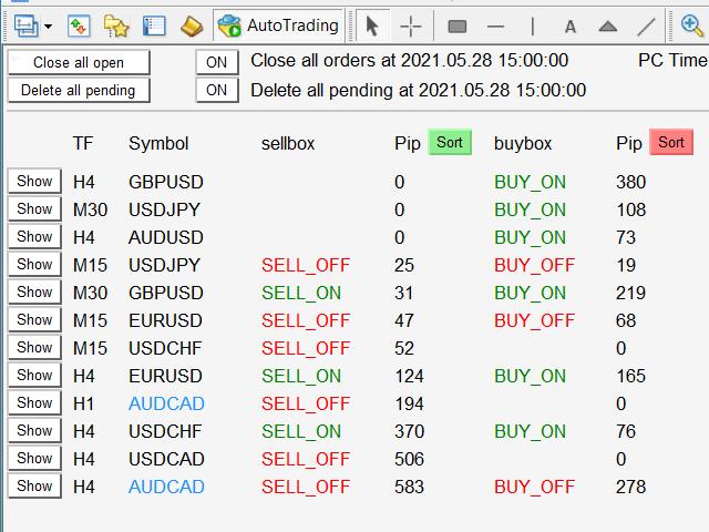 Trading box Dashboard MT5