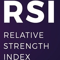 Color RSI With Alert