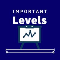 Important Levels Indicator MT5