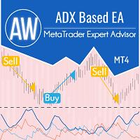 AW ADX based EA