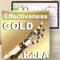 EffectivenessEA Gold H4