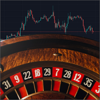 Forex Roulette