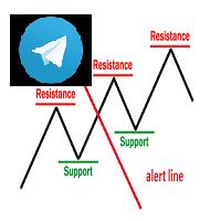 Keylevel and trendline Telegram reminder