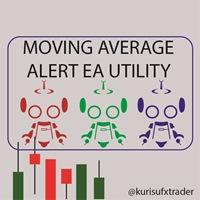 Moving Average Alert EA Utility DEMO