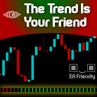 The Trend Is Your Friend Until It Is NOT