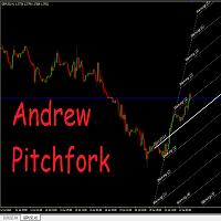 Auto AndrewFork