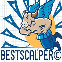 Best Scalper 4h TF MA Crosses