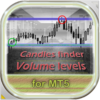 CandlesFinderVolumeLevelsMt5