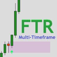 FTR Multi Timeframe