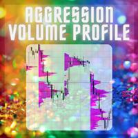 Aggression Volume Profile
