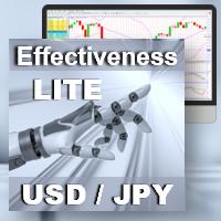 EffectivenessEA UsdJpy H4 LITE