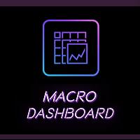 Macro Dashboard