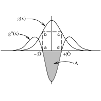 Trend Second Derivative RSI