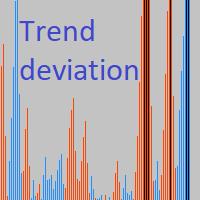 Deviation trend indicator