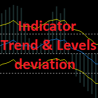 Levels and trend deviation