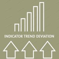 Trend Deviation