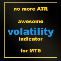 Volatility indicator no lagging