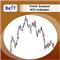 BeST Trend Scanner MT5