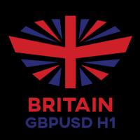 Britain GBPUSD