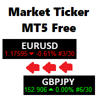 Market Ticker Free MT5