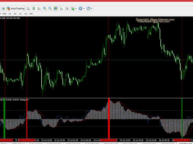 BSS Indicator