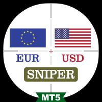 SniperBot EURUSD