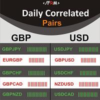 Daily Correlated Pairs