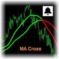 MA Cross Alerts