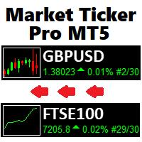 Market Ticker Pro MT5