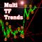 Multi TF trends