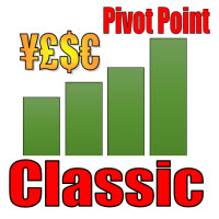 Classic Pivot Point