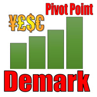 DeMark Pivot Point